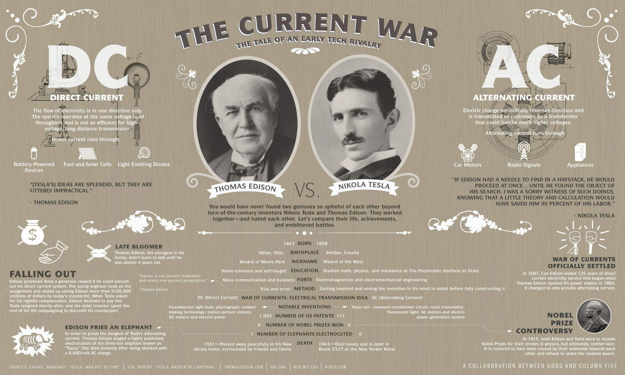 Edison_vs_Tesla